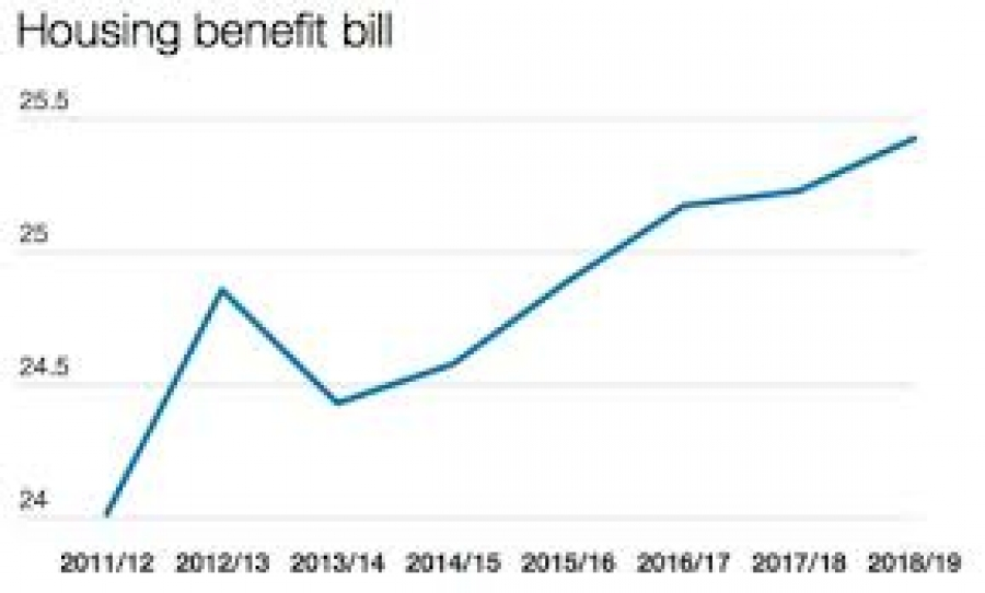 Housing Benefit the Winners - Association of Pensions